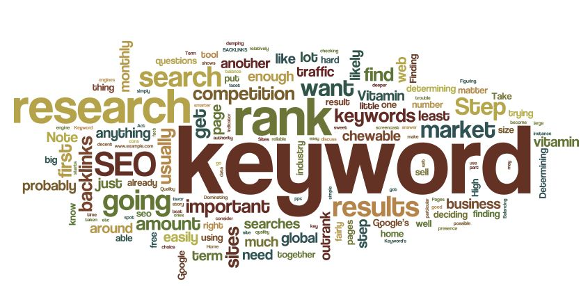 Finding Keywords For Online Articles