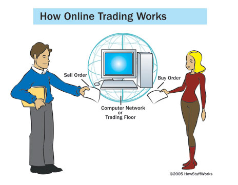 10 Compelling Reasons Why You Need Online Trading