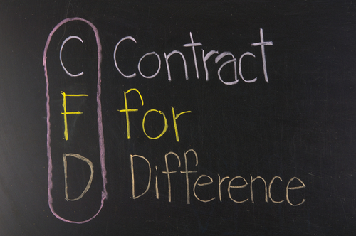 25 Surprising Facts About CFDs