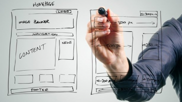 How To Design A Website That Grabs The User's Attention?