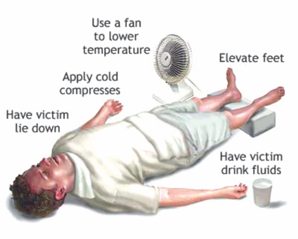 Children's Prevention from The Jeopardy Of Thermal Shock and Heatstroke
