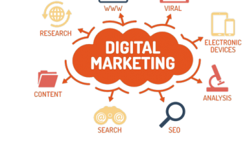 Why Is Everyone Giving More Preference To Choose The Digital Marketing Course?